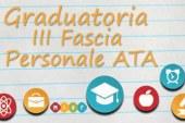 Graduatorie d'Istituto III^ fascia personale ATA