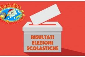 Elezioni per il Consiglio d'Istituto. Pubblicazione dei risultati